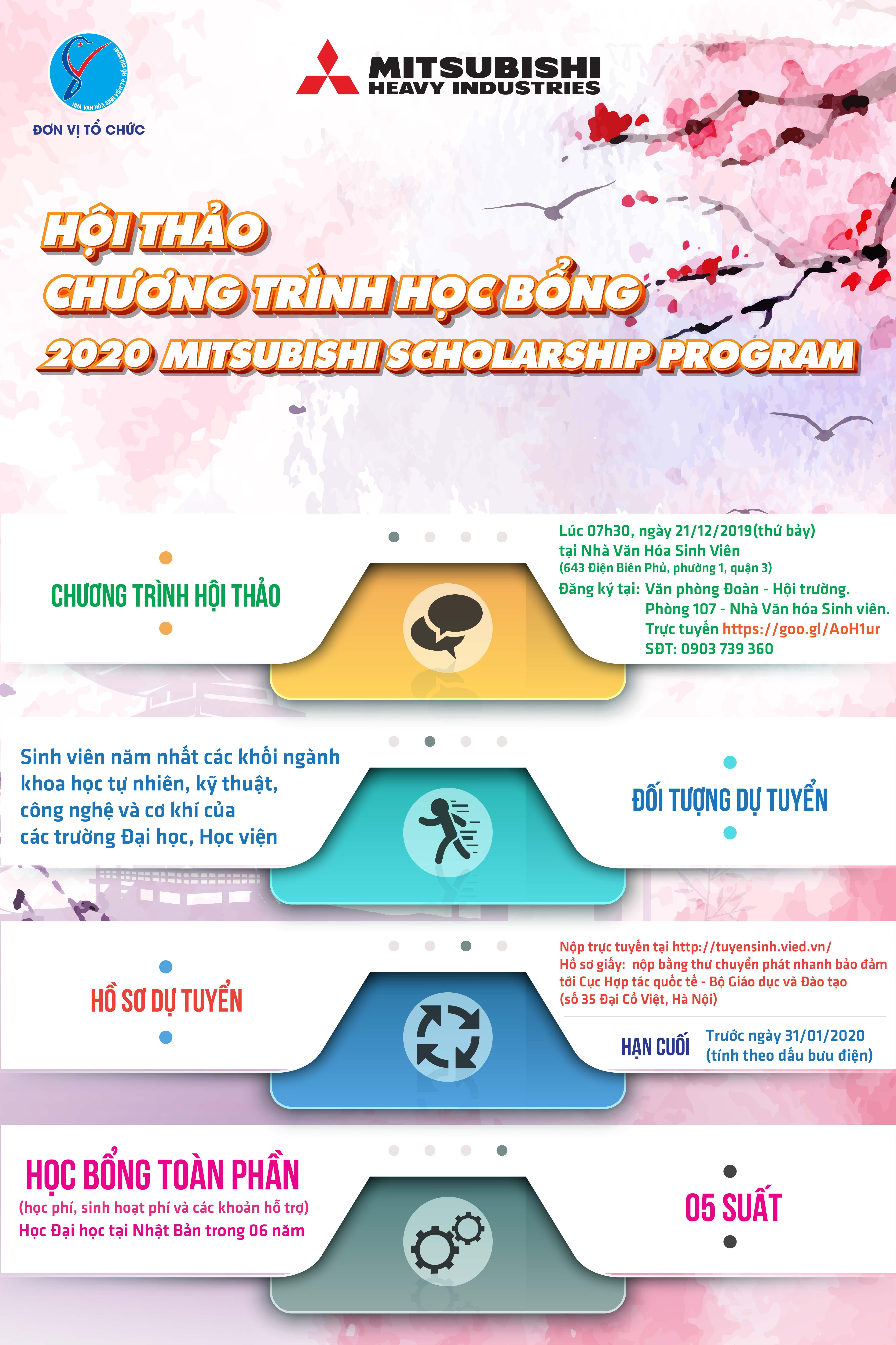 Chương trình học bổng học Đại học tại Nhật Bản năm   2020 – 2021