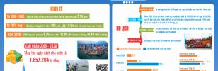 45 năm Sài Gòn – Gia Định đổi tên thành Thành phố Hồ Chí Minh (02/7/1976 – 02/7/2021)
